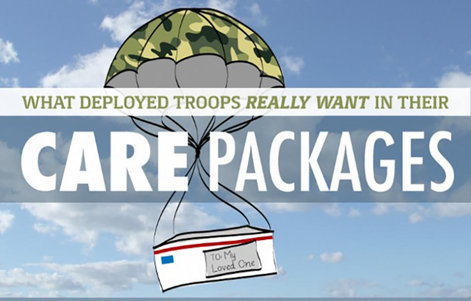 Care Packages for Soliders