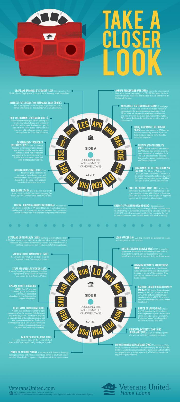Acronym Infographic