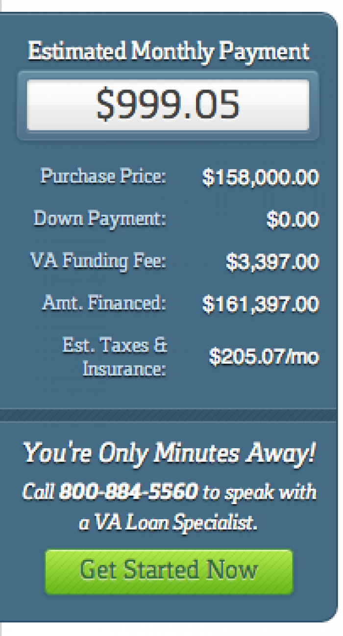VA loan calculator