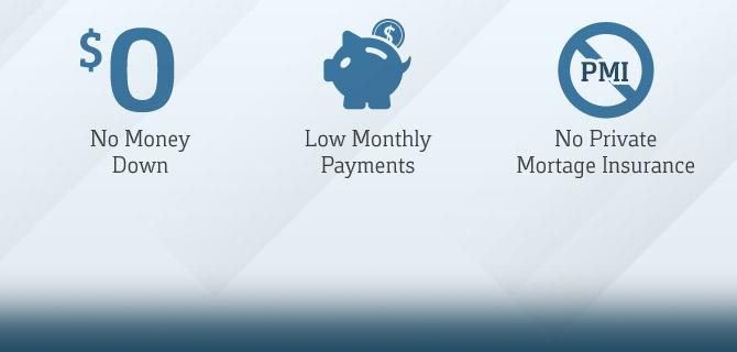 Advantages of the VA Loan